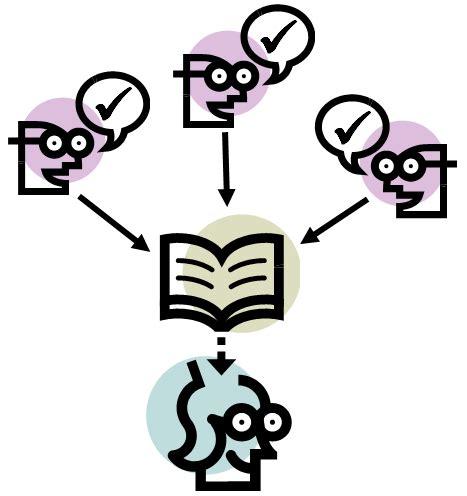 Peer Reviewed Journals List Open Access OMICS Journals List